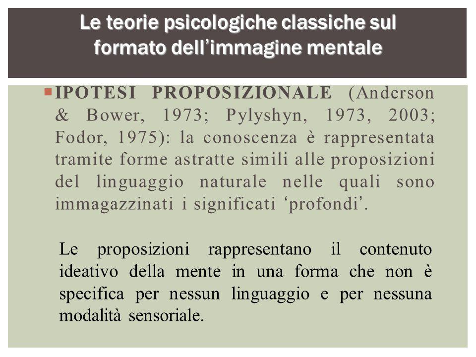  IPOTESI PROPOSIZIONALE (Anderson & Bower, 1973; Pylyshyn, 1973, 2003; Fodor, 1975): la conoscenza è rappresentata tramite forme astratte simili alle