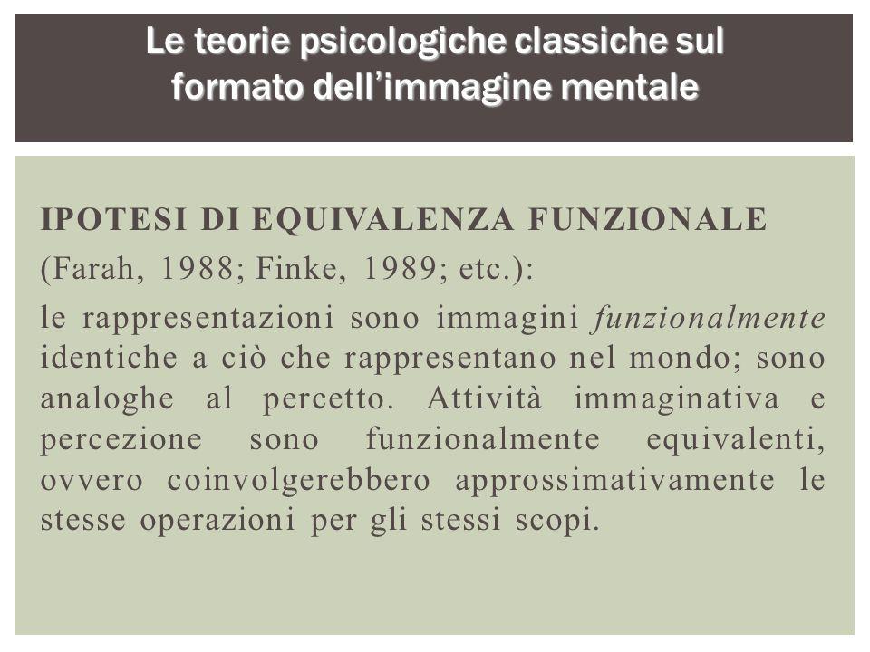 IPOTESI DI EQUIVALENZA FUNZIONALE (Farah, 1988; Finke, 1989; etc.): le rappresentazioni sono immagini funzionalmente identiche a ciò che rappresentano