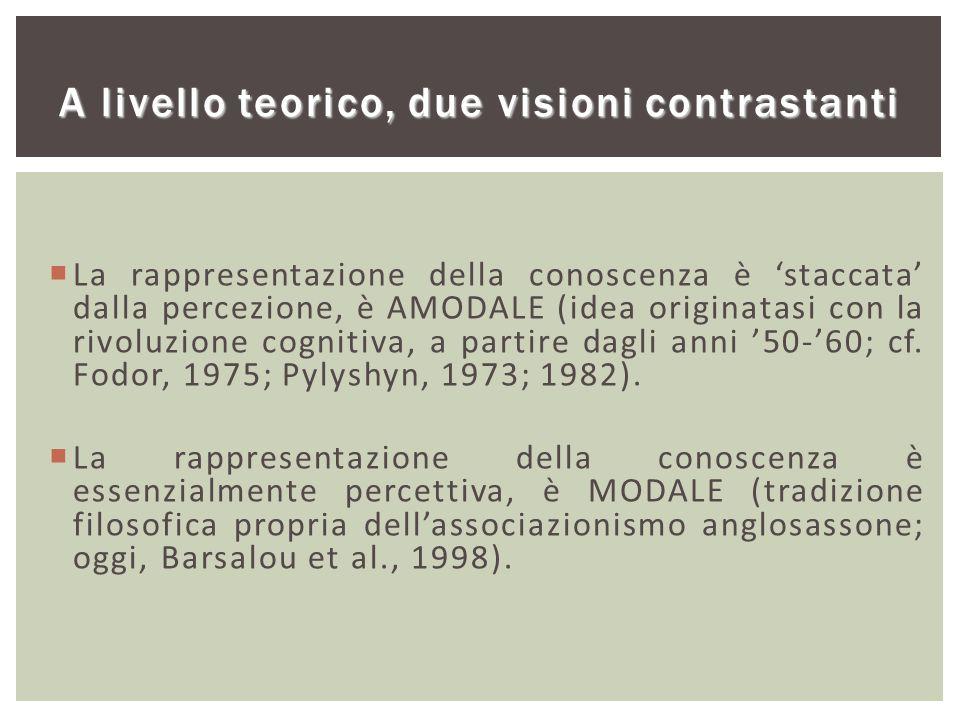  La rappresentazione della conoscenza è 'staccata' dalla percezione, è AMODALE (idea originatasi con la rivoluzione cognitiva, a partire dagli anni '