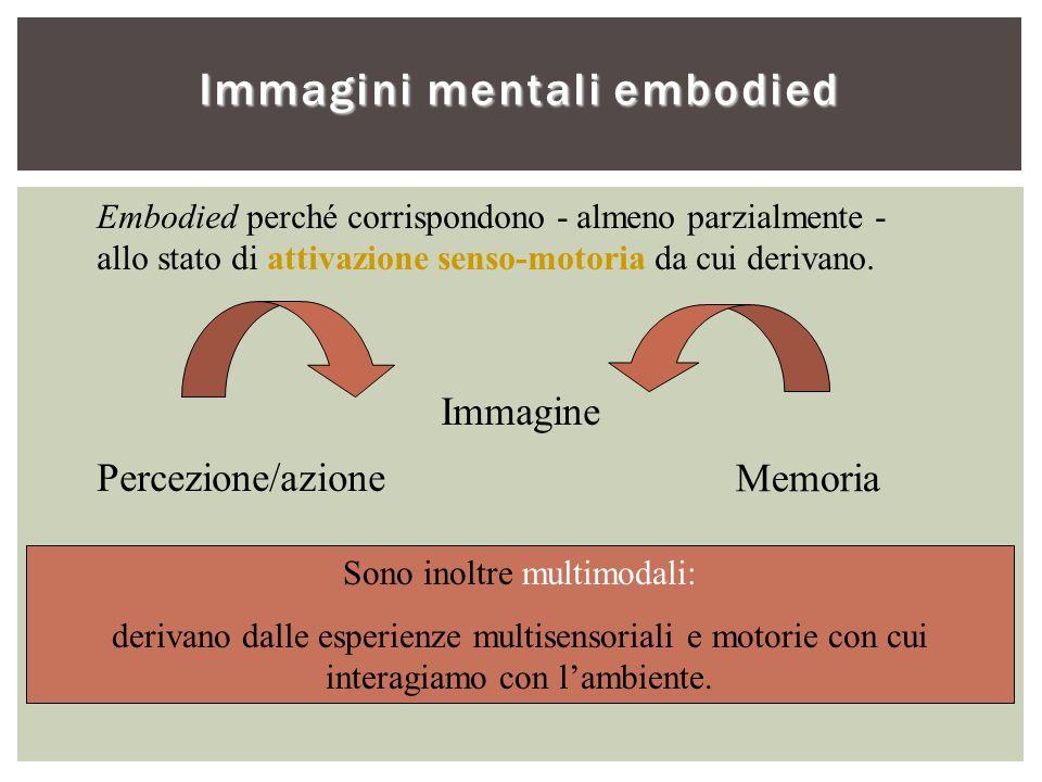 Immagini mentali embodied Embodied perché corrispondono - almeno parzialmente - allo stato di attivazione senso-motoria da cui derivano. Immagine Perc