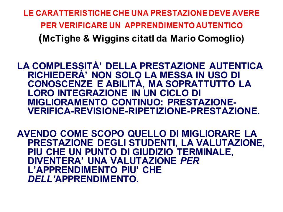 LE CARATTERISTICHE CHE UNA PRESTAZIONE DEVE AVERE PER VERIFICARE UN APPRENDIMENTO AUTENTICO ( McTighe & Wiggins citatI da Mario Comoglio) LA COMPLESSI