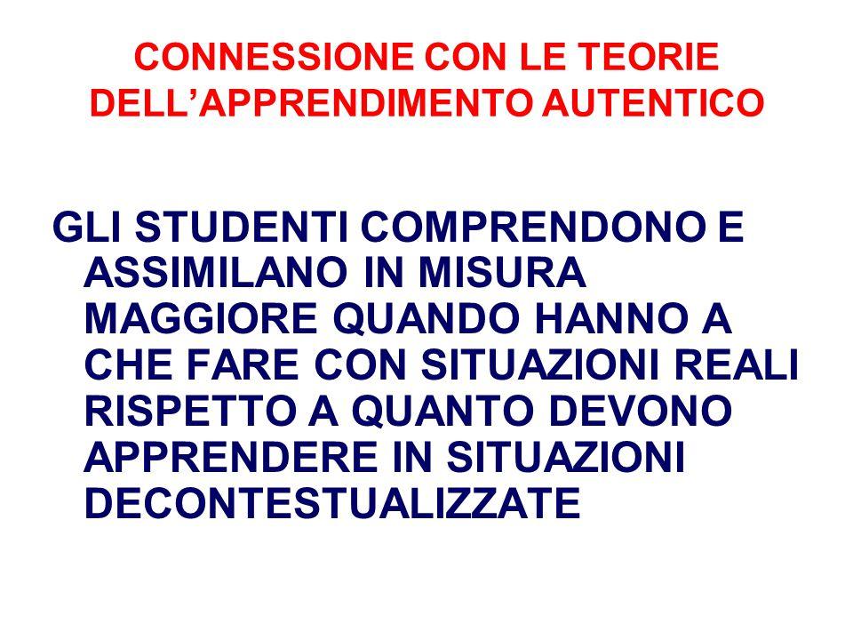 CONNESSIONE CON LE TEORIE DELL'APPRENDIMENTO AUTENTICO GLI STUDENTI COMPRENDONO E ASSIMILANO IN MISURA MAGGIORE QUANDO HANNO A CHE FARE CON SITUAZIONI