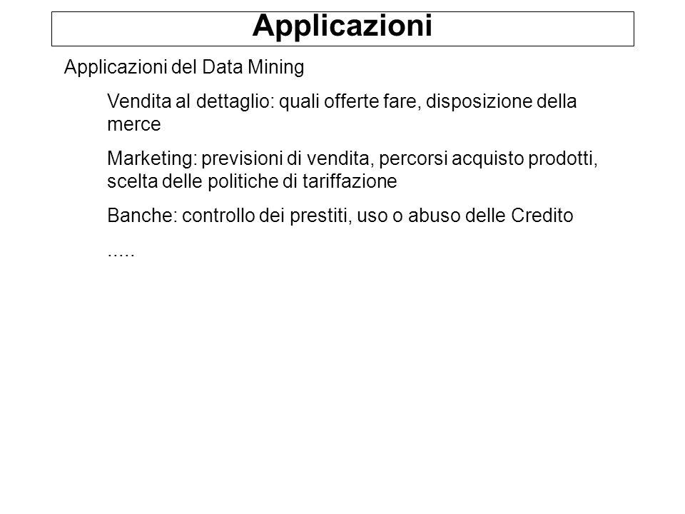 Applicazioni Applicazioni del Data Mining Vendita al dettaglio: quali offerte fare, disposizione della merce Marketing: previsioni di vendita, percors