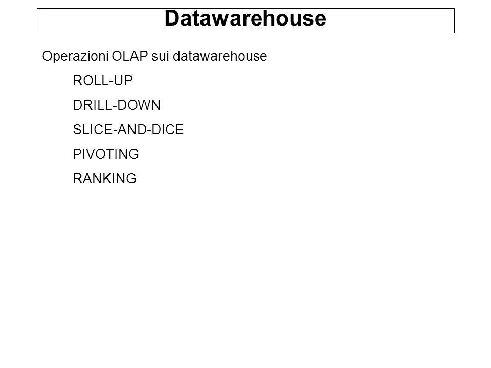Struttura di un DW Fasi della costruzione Migrazione Pulizia (scrubbing) Controllo (auditing) DB esterno DB 1 File sparsi DB 2 Db aziandale Warehouse dipartimentale Knowledge discovery Replicazione e propagazione Costruzione warehouse