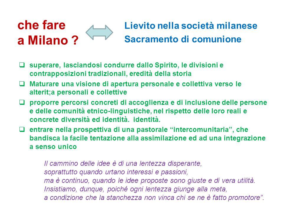 che fare a Milano .
