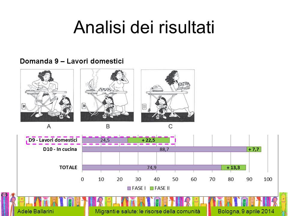 Bologna, 9 aprile 2014Adele BallariniMigranti e salute: le risorse della comunità Analisi dei risultati Domanda 9 – Lavori domestici