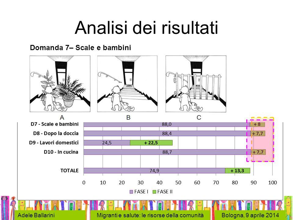Bologna, 9 aprile 2014Adele BallariniMigranti e salute: le risorse della comunità Analisi dei risultati Domanda 7– Scale e bambini