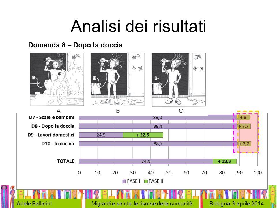 Bologna, 9 aprile 2014Adele BallariniMigranti e salute: le risorse della comunità Analisi dei risultati Domanda 8 – Dopo la doccia
