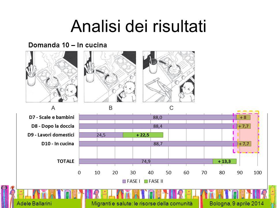 Bologna, 9 aprile 2014Adele BallariniMigranti e salute: le risorse della comunità Analisi dei risultati Domanda 10 – In cucina