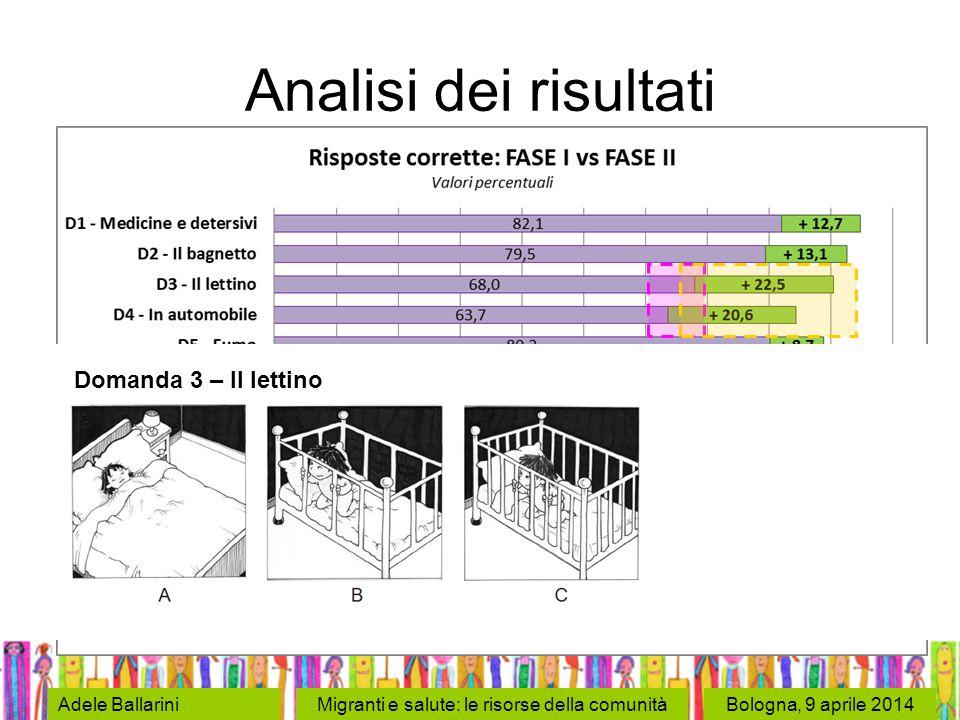 Bologna, 9 aprile 2014Adele BallariniMigranti e salute: le risorse della comunità Analisi dei risultati Domanda 3 – Il lettino