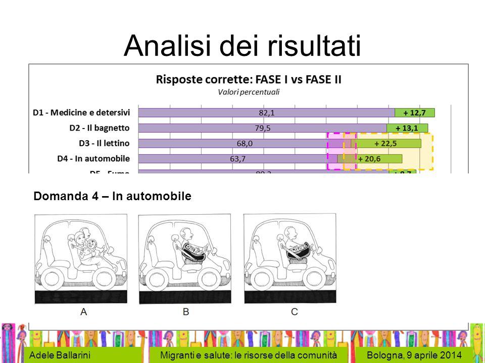Bologna, 9 aprile 2014Adele BallariniMigranti e salute: le risorse della comunità Analisi dei risultati Domanda 4 – In automobile