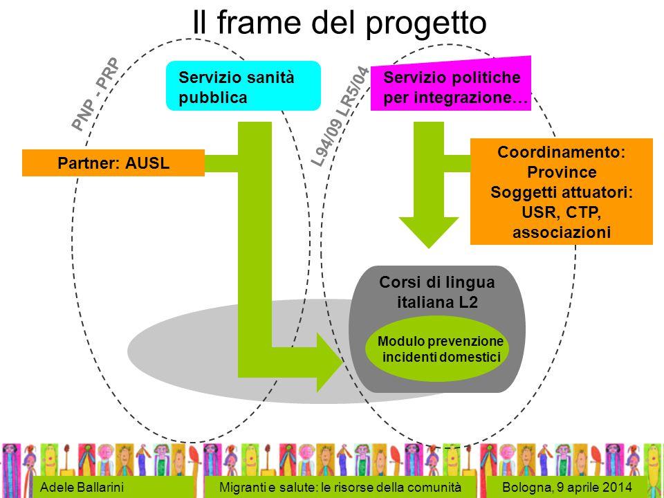Bologna, 9 aprile 2014Adele BallariniMigranti e salute: le risorse della comunità Servizio sanità pubblica Servizio politiche per integrazione… Corsi