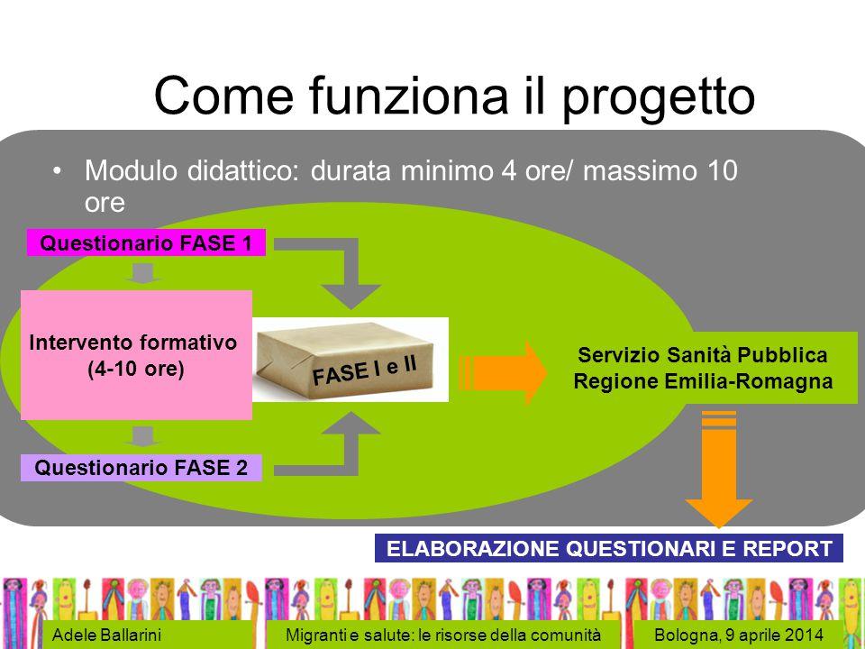 Bologna, 9 aprile 2014Adele BallariniMigranti e salute: le risorse della comunità Come funziona il progetto Modulo didattico: durata minimo 4 ore/ mas