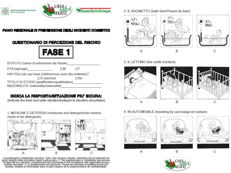 Bologna, 9 aprile 2014Adele BallariniMigranti e salute: le risorse della comunità