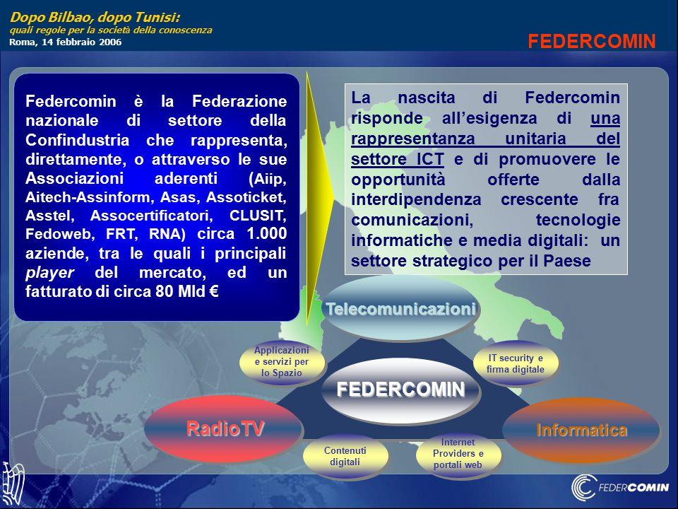 Dopo Bilbao, dopo Tunisi: quali regole per la societ à della conoscenza Roma, 14 febbraio 2006 Federcomin è la Federazione nazionale di settore della Confindustria che rappresenta, direttamente, o attraverso le sue Associazioni aderenti ( Aiip, Aitech-Assinform, Asas, Assoticket, Asstel, Assocertificatori, CLUSIT, Fedoweb, FRT, RNA) circa 1.000 aziende, tra le quali i principali player del mercato, ed un fatturato di circa 80 Mld € La nascita di Federcomin risponde all'esigenza di una rappresentanza unitaria del settore ICT e di promuovere le opportunità offerte dalla interdipendenza crescente fra comunicazioni, tecnologie informatiche e media digitali: un settore strategico per il Paese FEDERCOMIN Telecomunicazioni Informatica RadioTV Internet Providers e portali web IT security e firma digitale FEDERCOMIN Contenuti digitali Applicazioni e servizi per lo Spazio