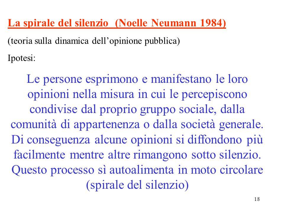 18 La spirale del silenzio (Noelle Neumann 1984) (teoria sulla dinamica dell'opinione pubblica) Ipotesi: Le persone esprimono e manifestano le loro opinioni nella misura in cui le percepiscono condivise dal proprio gruppo sociale, dalla comunità di appartenenza o dalla società generale.