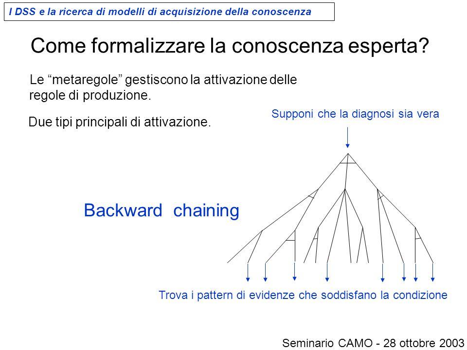 Backward chaining Supponi che la diagnosi sia vera Trova i pattern di evidenze che soddisfano la condizione Come formalizzare la conoscenza esperta.