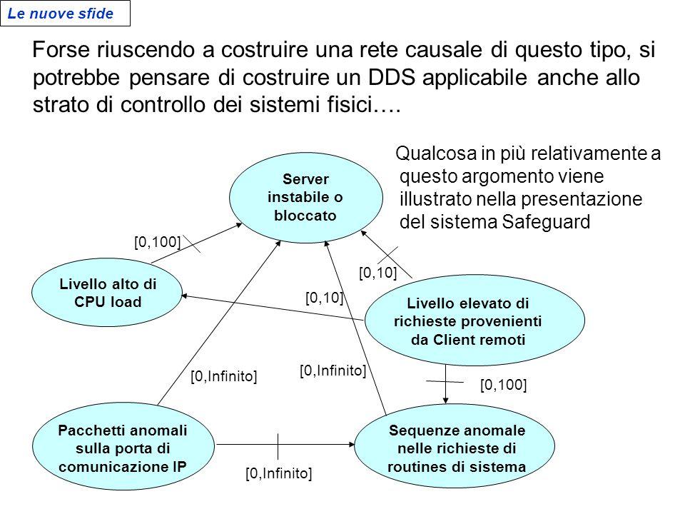 Forse riuscendo a costruire una rete causale di questo tipo, si potrebbe pensare di costruire un DDS applicabile anche allo strato di controllo dei si