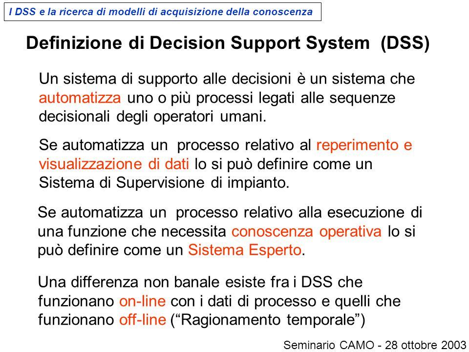 Definizione di Decision Support System (DSS) Un sistema di supporto alle decisioni è un sistema che automatizza uno o più processi legati alle sequenze decisionali degli operatori umani.