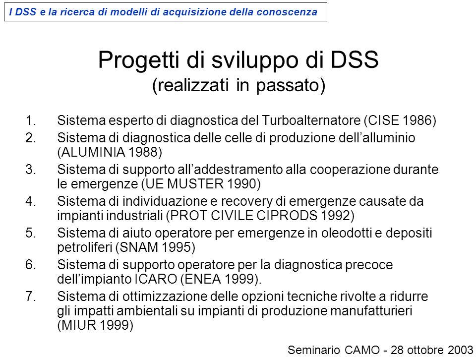 Progetti di sviluppo di DSS (realizzati in passato) 1.Sistema esperto di diagnostica del Turboalternatore (CISE 1986) 2.Sistema di diagnostica delle celle di produzione dell'alluminio (ALUMINIA 1988) 3.Sistema di supporto all'addestramento alla cooperazione durante le emergenze (UE MUSTER 1990) 4.Sistema di individuazione e recovery di emergenze causate da impianti industriali (PROT CIVILE CIPRODS 1992) 5.Sistema di aiuto operatore per emergenze in oleodotti e depositi petroliferi (SNAM 1995) 6.Sistema di supporto operatore per la diagnostica precoce dell'impianto ICARO (ENEA 1999).