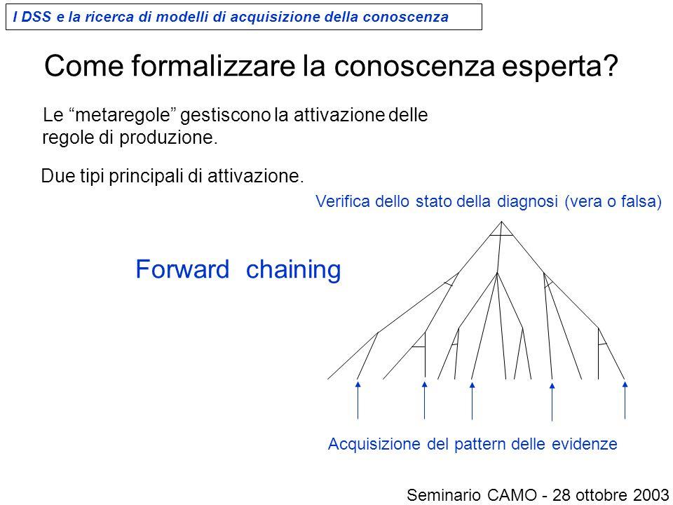 """Come formalizzare la conoscenza esperta? Le """"metaregole"""" gestiscono la attivazione delle regole di produzione. Due tipi principali di attivazione. For"""