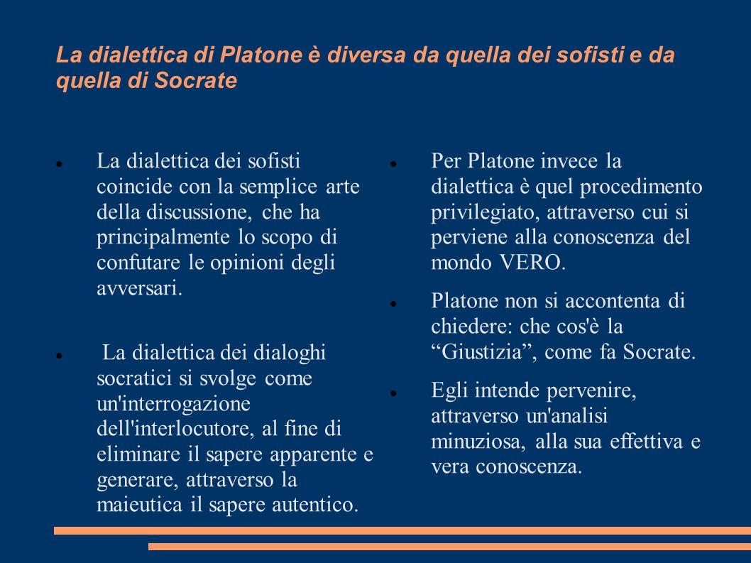 La dialettica di Platone è diversa da quella dei sofisti e da quella di Socrate La dialettica dei sofisti coincide con la semplice arte della discussi