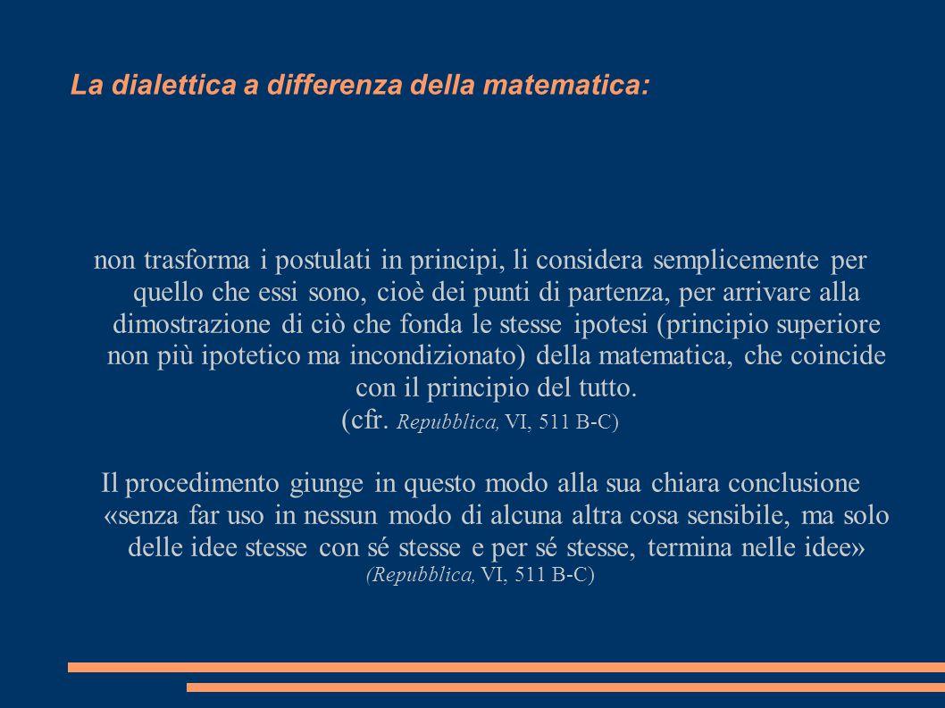 La dialettica a differenza della matematica: non trasforma i postulati in principi, li considera semplicemente per quello che essi sono, cioè dei punt