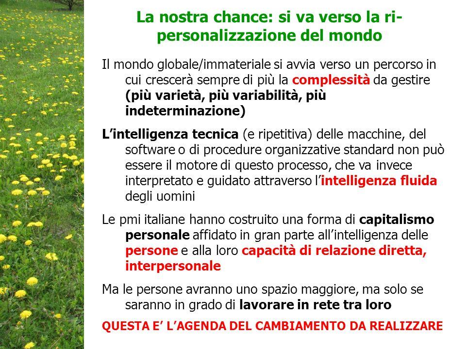 Il mondo globale/immateriale si avvia verso un percorso in cui crescerà sempre di più la complessità da gestire (più varietà, più variabilità, più indeterminazione) L'intelligenza tecnica (e ripetitiva) delle macchine, del software o di procedure organizzative standard non può essere il motore di questo processo, che va invece interpretato e guidato attraverso l'intelligenza fluida degli uomini Le pmi italiane hanno costruito una forma di capitalismo personale affidato in gran parte all'intelligenza delle persone e alla loro capacità di relazione diretta, interpersonale Ma le persone avranno uno spazio maggiore, ma solo se saranno in grado di lavorare in rete tra loro QUESTA E' L'AGENDA DEL CAMBIAMENTO DA REALIZZARE La nostra chance: si va verso la ri- personalizzazione del mondo