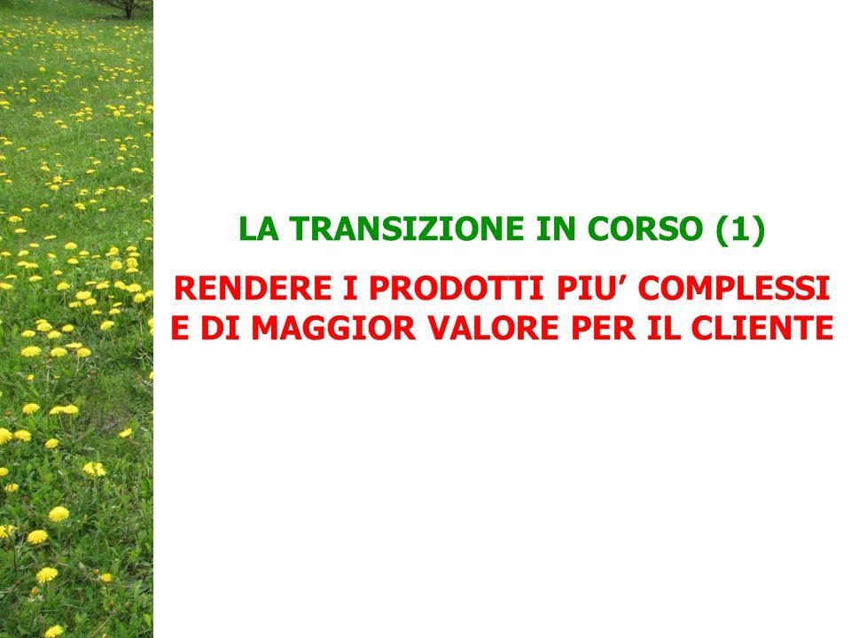 LA TRANSIZIONE IN CORSO (1) RENDERE I PRODOTTI PIU' COMPLESSI E DI MAGGIOR VALORE PER IL CLIENTE