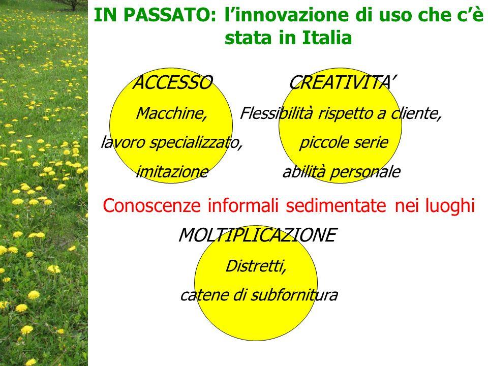 IN PASSATO: l'innovazione di uso che c'è stata in Italia ACCESSO Macchine, lavoro specializzato, imitazione MOLTIPLICAZIONE Distretti, catene di subfornitura CREATIVITA' Flessibilità rispetto a cliente, piccole serie abilità personale Conoscenze informali sedimentate nei luoghi