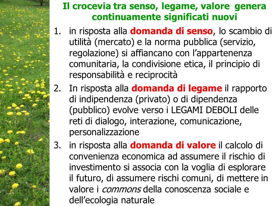 1.in risposta alla domanda di senso, lo scambio di utilità (mercato) e la norma pubblica (servizio, regolazione) si affiancano con l'appartenenza comunitaria, la condivisione etica, il principio di responsabilità e reciprocità 2.In risposta alla domanda di legame il rapporto di indipendenza (privato) o di dipendenza (pubblico) evolve verso i LEGAMI DEBOLI delle reti di dialogo, interazione, comunicazione, personalizzazione 3.in risposta alla domanda di valore il calcolo di convenienza economica ad assumere il rischio di investimento si associa con la voglia di esplorare il futuro, di assumere rischi comuni, di mettere in valore i commons della conoscenza sociale e dell'ecologia naturale Il crocevia tra senso, legame, valore genera continuamente significati nuovi