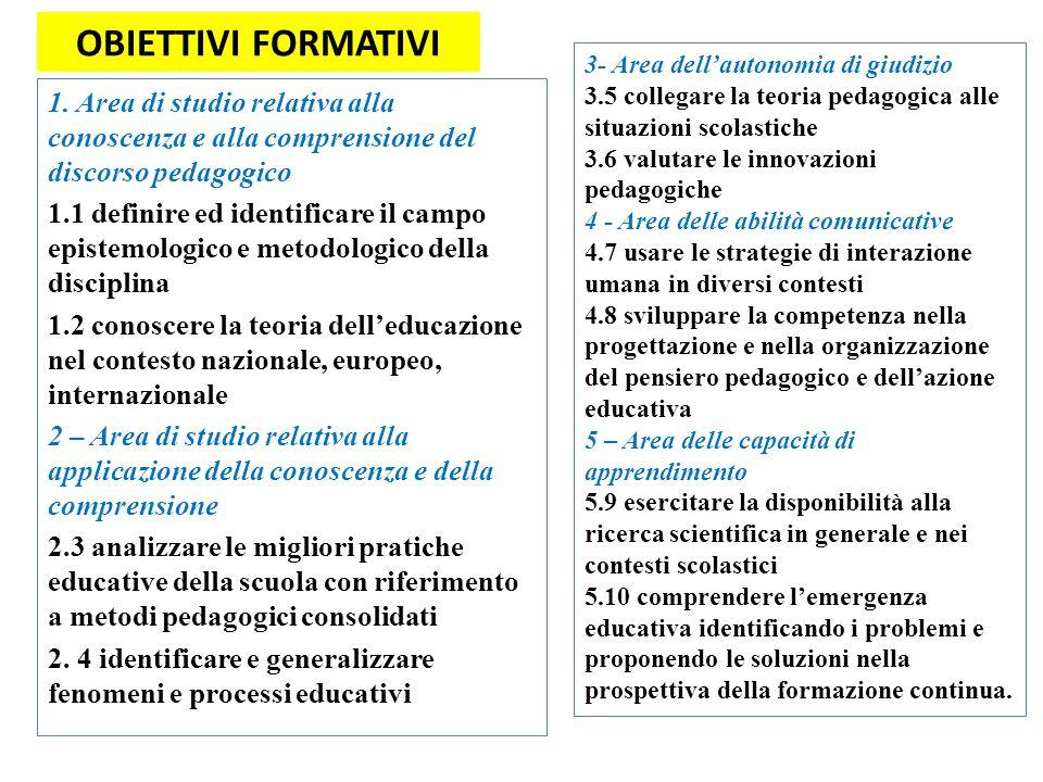 1. Area di studio relativa alla conoscenza e alla comprensione del discorso pedagogico 1.1 definire ed identificare il campo epistemologico e metodolo