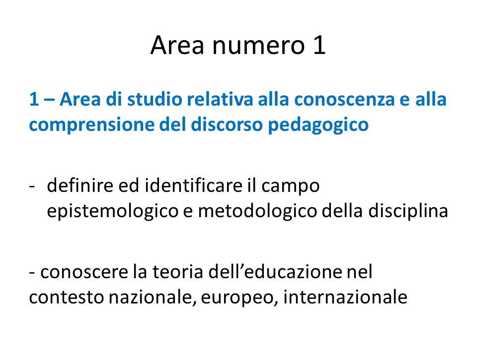 Area numero 1 1 – Area di studio relativa alla conoscenza e alla comprensione del discorso pedagogico -definire ed identificare il campo epistemologico e metodologico della disciplina - conoscere la teoria dell'educazione nel contesto nazionale, europeo, internazionale