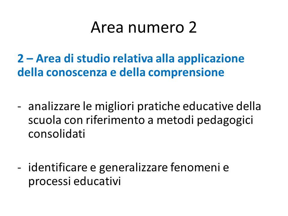 Area numero 2 2 – Area di studio relativa alla applicazione della conoscenza e della comprensione -analizzare le migliori pratiche educative della scuola con riferimento a metodi pedagogici consolidati -identificare e generalizzare fenomeni e processi educativi