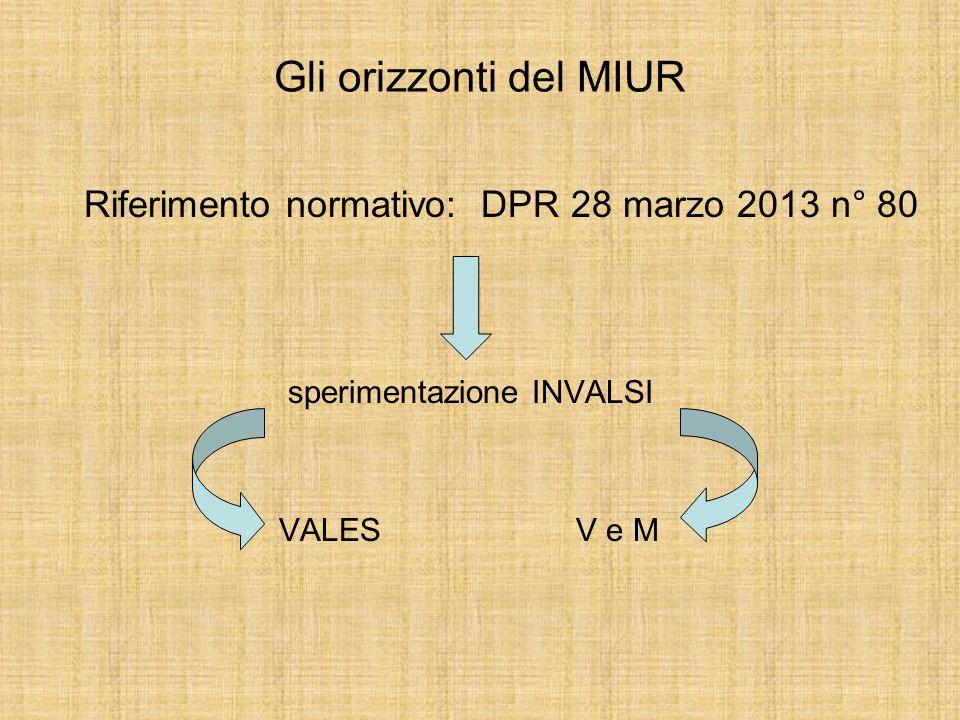 Gli orizzonti del MIUR Riferimento normativo: DPR 28 marzo 2013 n° 80 sperimentazione INVALSI VALES V e M