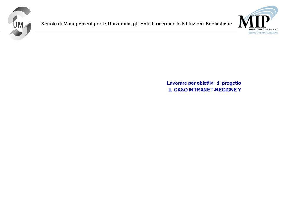Scuola di Management per le Università, gli Enti di ricerca e le Istituzioni Scolastiche Lavorare per obiettivi di progetto IL CASO INTRANET-REGIONE Y