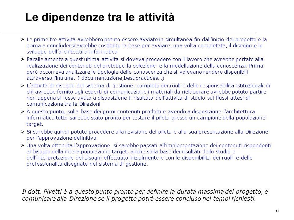 7 Compito  Disegno della WBS  Definizione delle dipendenze tra attività  Disegno del GANTT.