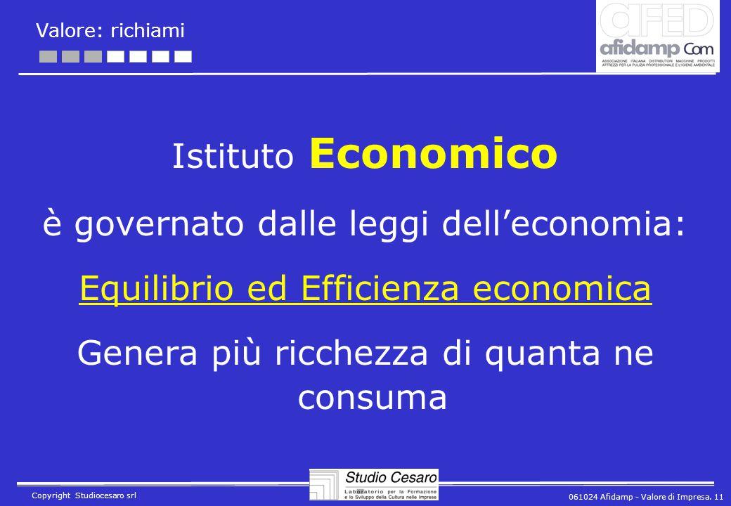 061024 Afidamp - Valore di Impresa. 11 Copyright Studiocesaro srl Valore: richiami Istituto Economico è governato dalle leggi dell'economia: Equilibri