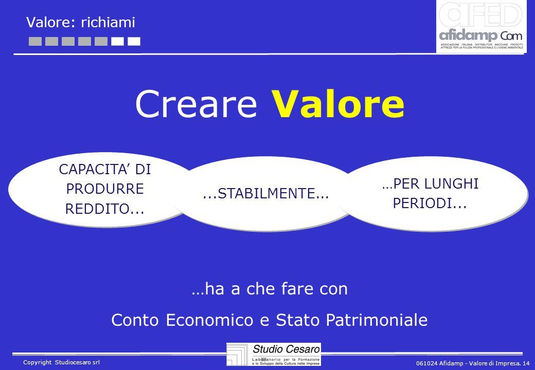 061024 Afidamp - Valore di Impresa. 14 Copyright Studiocesaro srl Valore: richiami Creare Valore CAPACITA' DI PRODURRE REDDITO......STABILMENTE... …PE