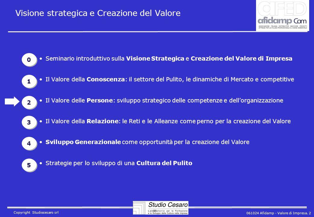061024 Afidamp - Valore di Impresa. 2 Copyright Studiocesaro srl Visione strategica e Creazione del Valore Seminario introduttivo sulla Visione Strate