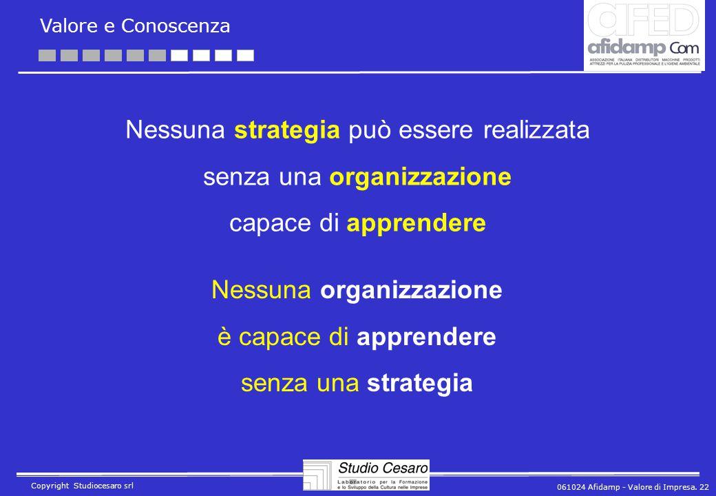 061024 Afidamp - Valore di Impresa. 22 Copyright Studiocesaro srl Nessuna strategia può essere realizzata senza una organizzazione capace di apprender