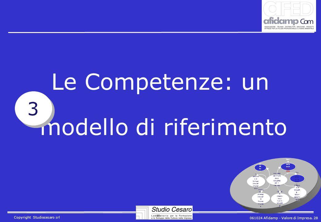 061024 Afidamp - Valore di Impresa. 28 Copyright Studiocesaro srl Le Competenze: un modello di riferimento 3 3 VALORE dell'Impre sa e VALORE per il Me