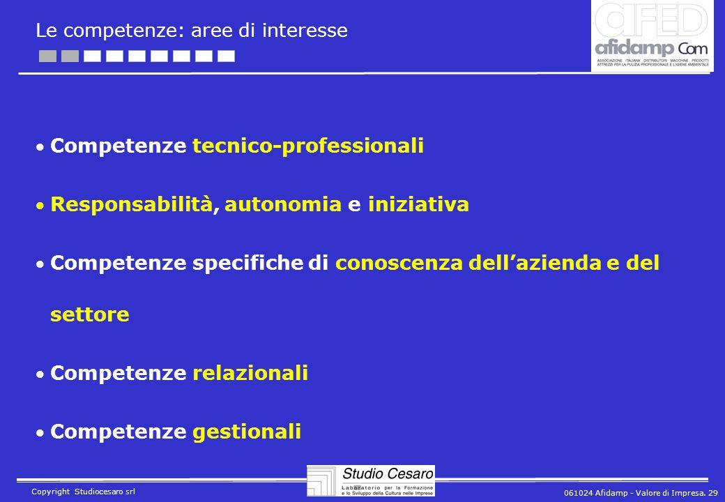 061024 Afidamp - Valore di Impresa. 29 Copyright Studiocesaro srl Le competenze: aree di interesse Competenze tecnico-professionali Responsabilità,