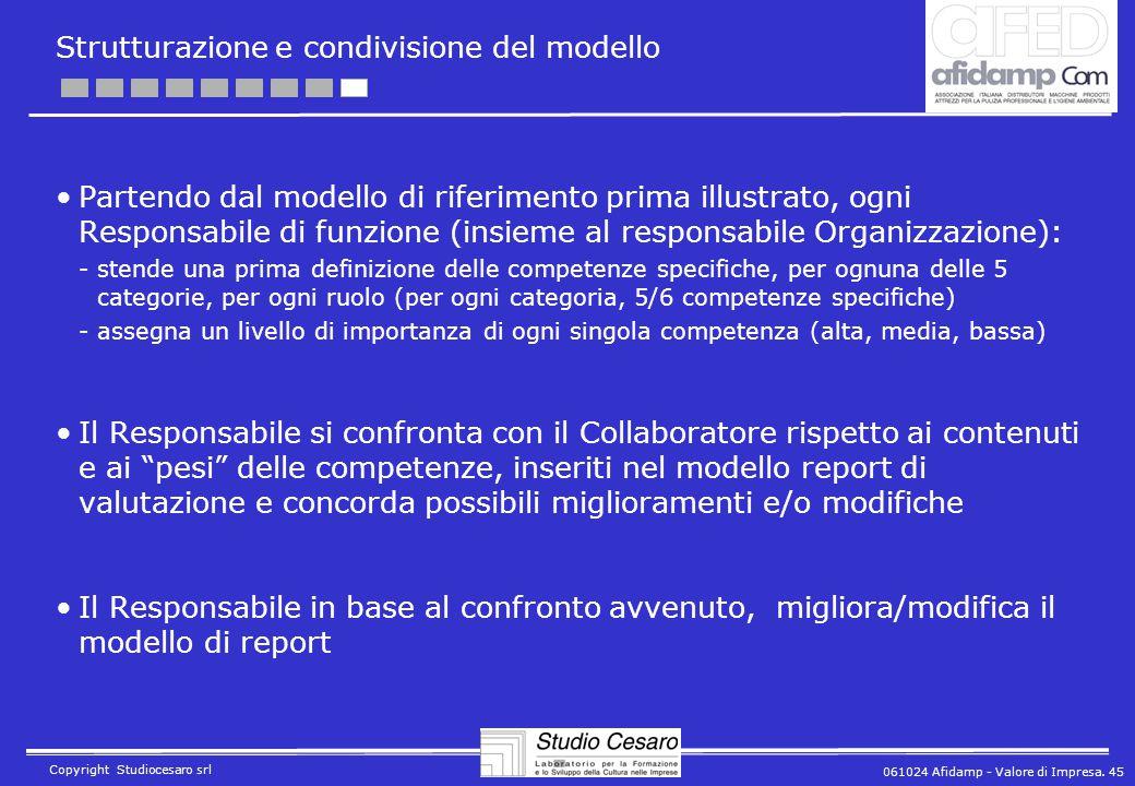 061024 Afidamp - Valore di Impresa. 45 Copyright Studiocesaro srl Strutturazione e condivisione del modello Partendo dal modello di riferimento prima