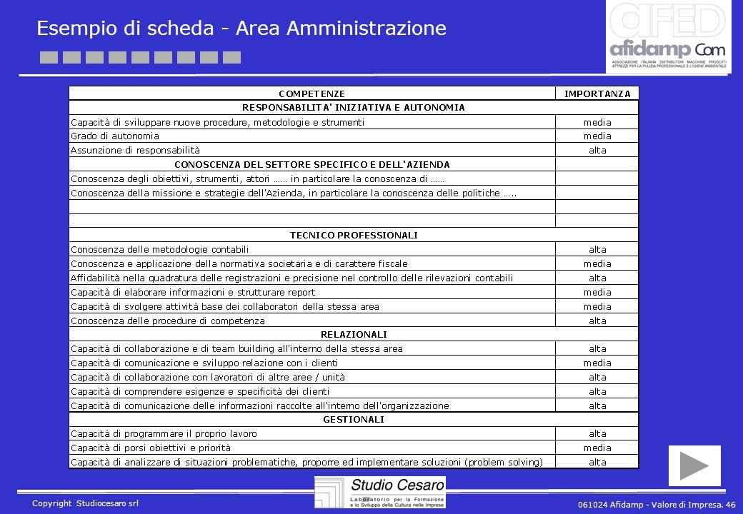 061024 Afidamp - Valore di Impresa. 46 Copyright Studiocesaro srl Esempio di scheda - Area Amministrazione