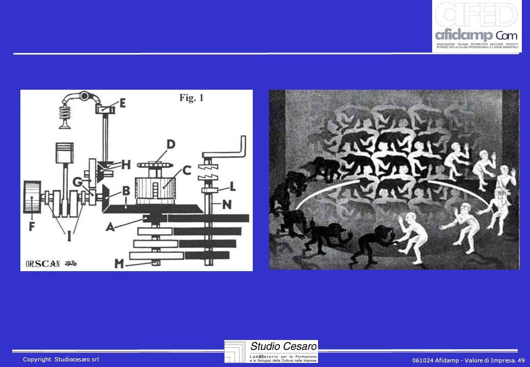 061024 Afidamp - Valore di Impresa. 49 Copyright Studiocesaro srl
