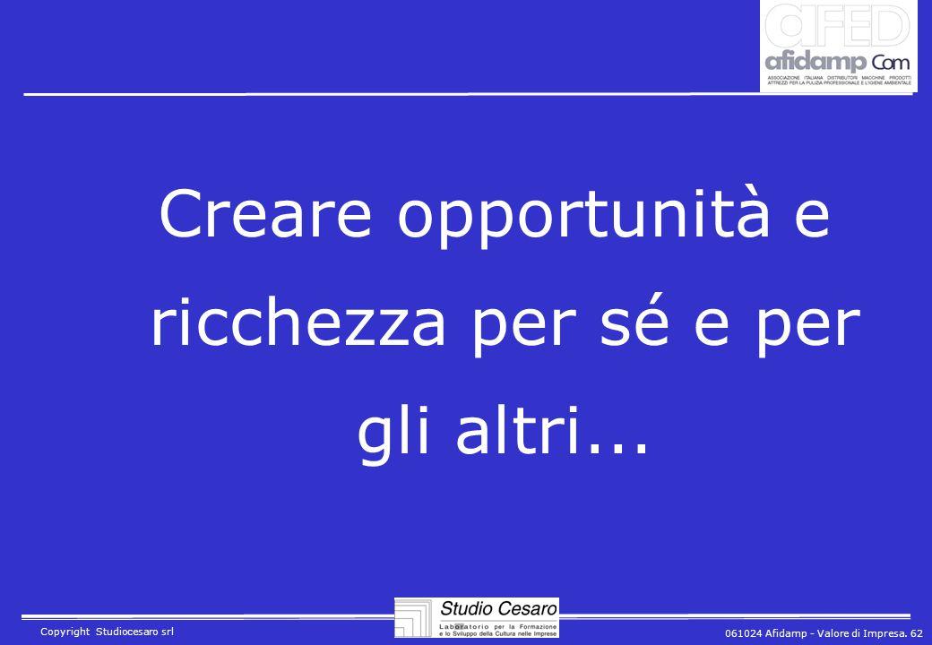 061024 Afidamp - Valore di Impresa. 62 Copyright Studiocesaro srl Creare opportunità e ricchezza per sé e per gli altri...
