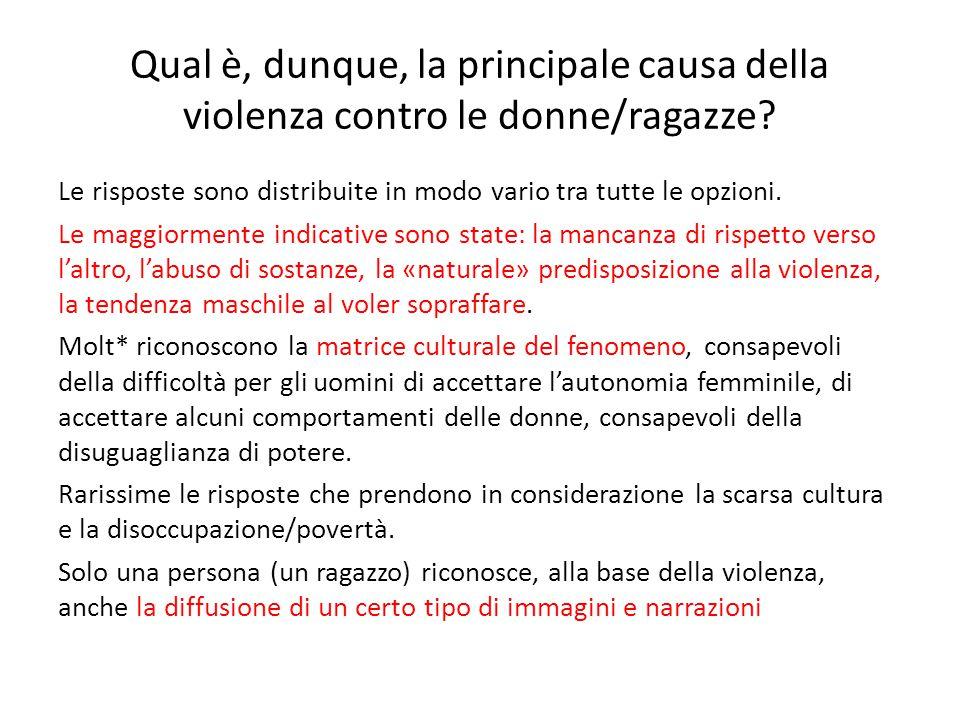 Qual è, dunque, la principale causa della violenza contro le donne/ragazze? Le risposte sono distribuite in modo vario tra tutte le opzioni. Le maggio
