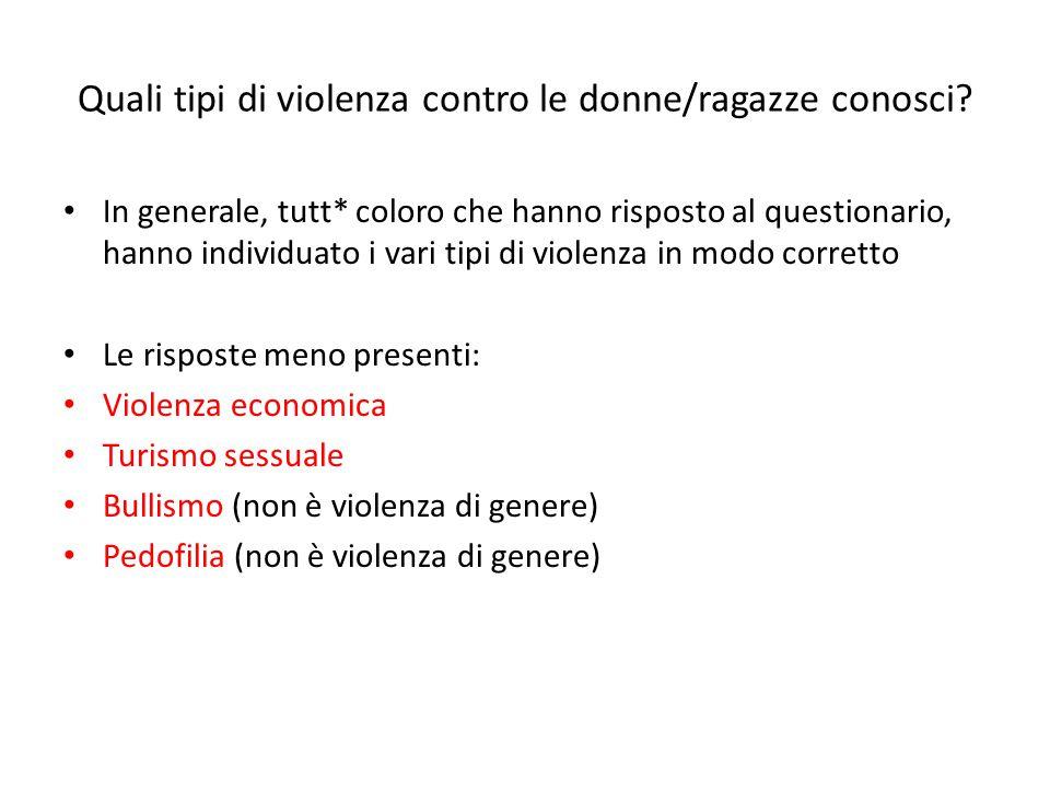 Quali tipi di violenza contro le donne/ragazze conosci? In generale, tutt* coloro che hanno risposto al questionario, hanno individuato i vari tipi di