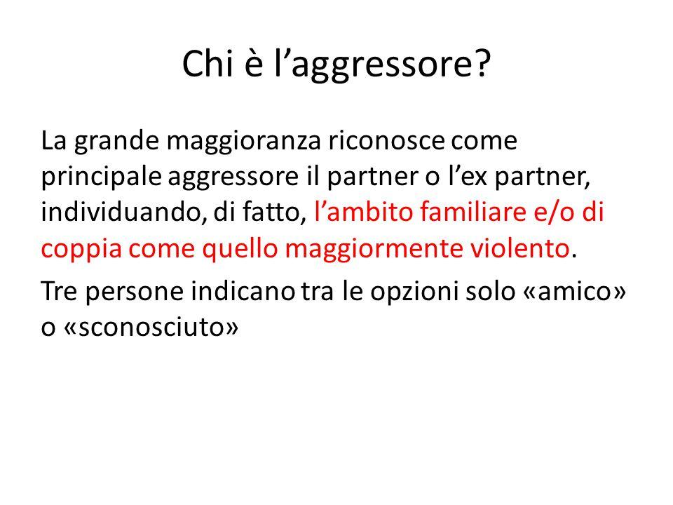 Chi è l'aggressore? La grande maggioranza riconosce come principale aggressore il partner o l'ex partner, individuando, di fatto, l'ambito familiare e